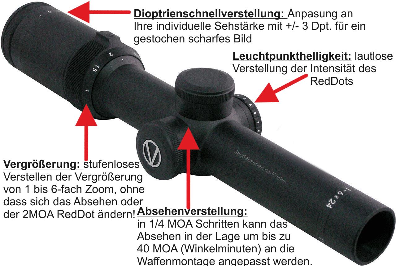 https://www.jagdabsehen.de